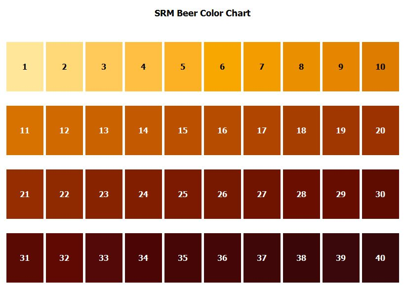 a chart of brown beer colours from pale to dark